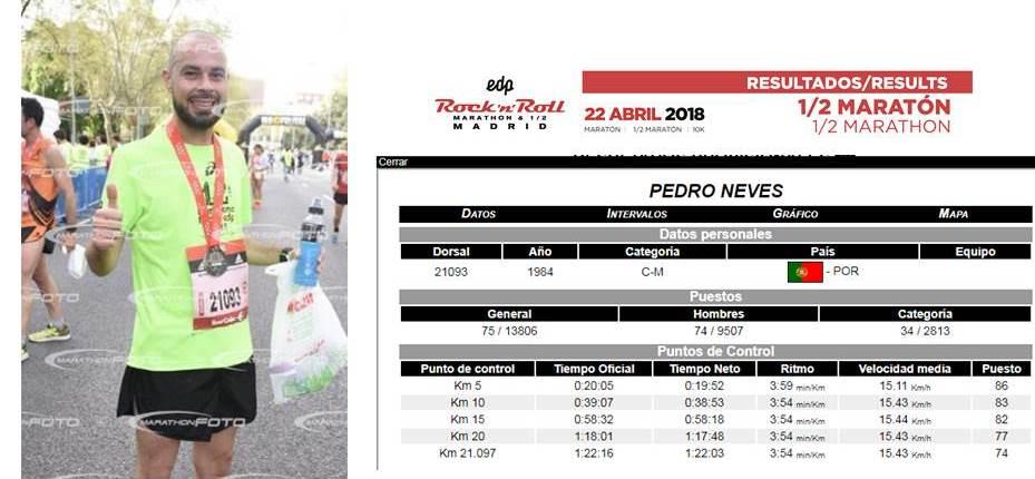 O melhor foi Pedro Neves